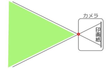 Pin19